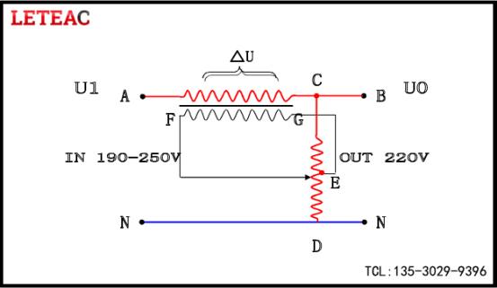 从图中可以看出,补偿变压器的低压侧线圈串联在稳压器的主回路中.